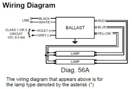 277v wiring diagram philips advance dimming ballast  electronic  120 to 277v izt 2s28  philips advance dimming ballast