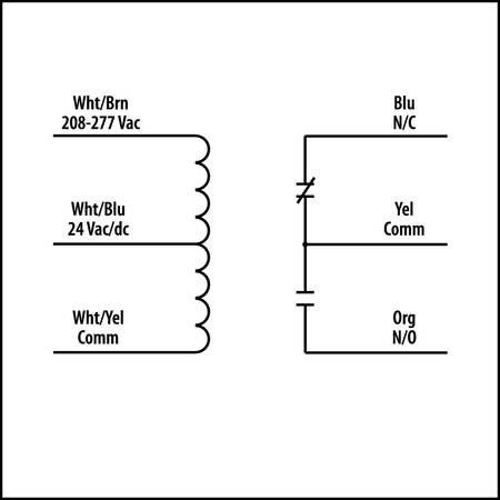 FUNCTIONAL DEVICES INC RIB RIB2402B Enclosed Pre-Wired Relay,20A@277VAC,SPDT