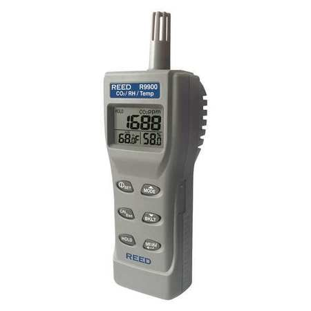Indoor Air Quality CO2 Meter